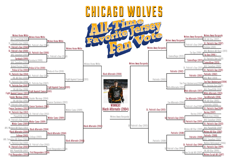 all-time-jersey-vote-bracket-thumb